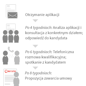 Grafika_rekrutacja